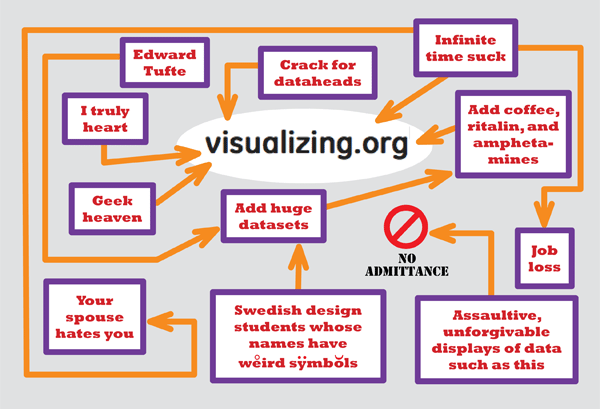visualizing-2