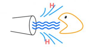 Windcatcher diagram