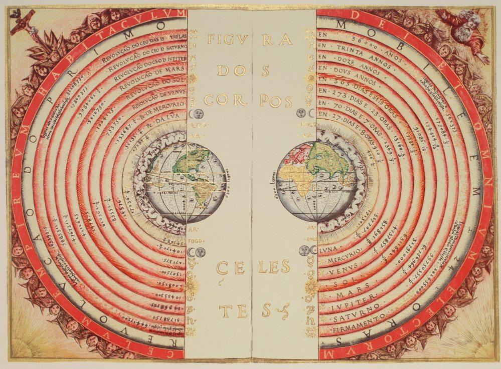 Ptolemy's geocentric solar system.