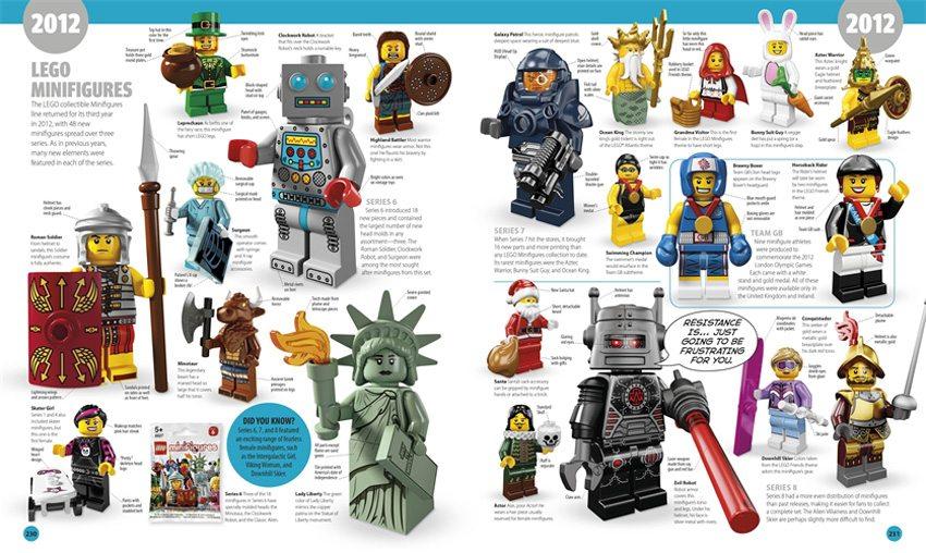 inside_lego_minifig