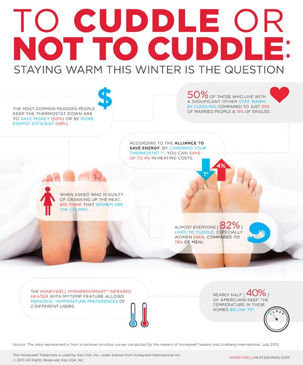Cuddle-Heater-Infographic copy