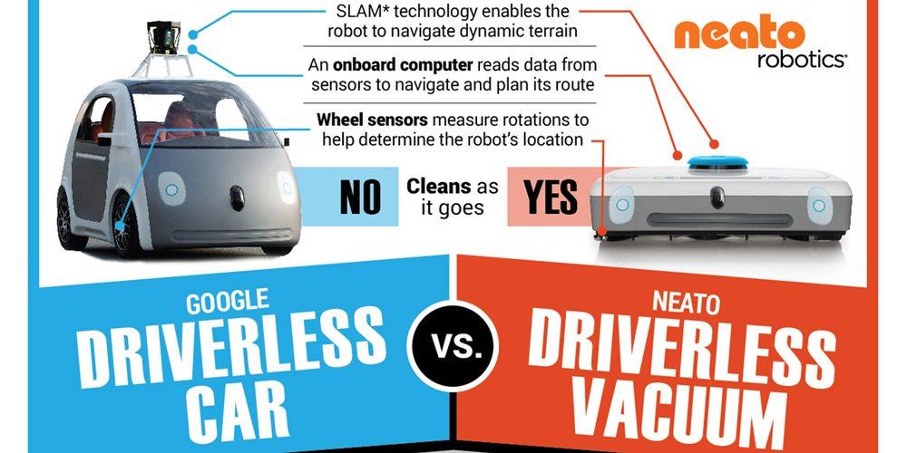 Neato vs Google