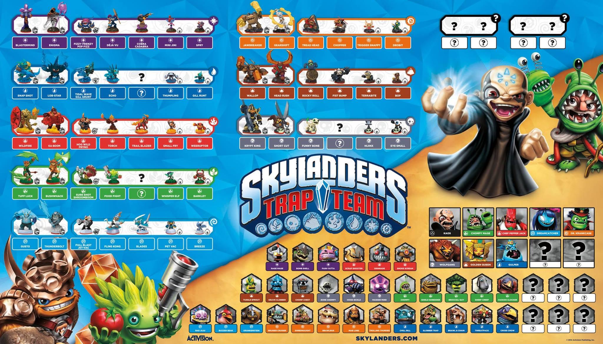 Full Skylanders Trap Team List