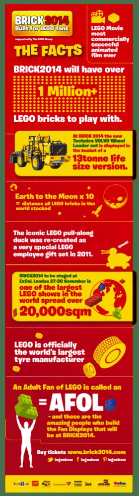 Brick2014's Infographic