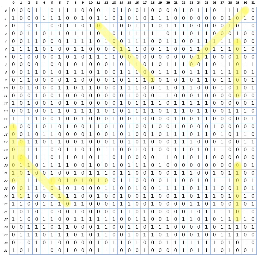 numberfind_solution