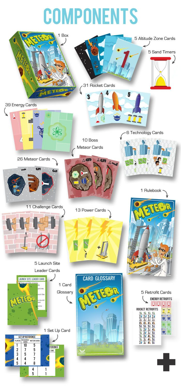 Meteor Components
