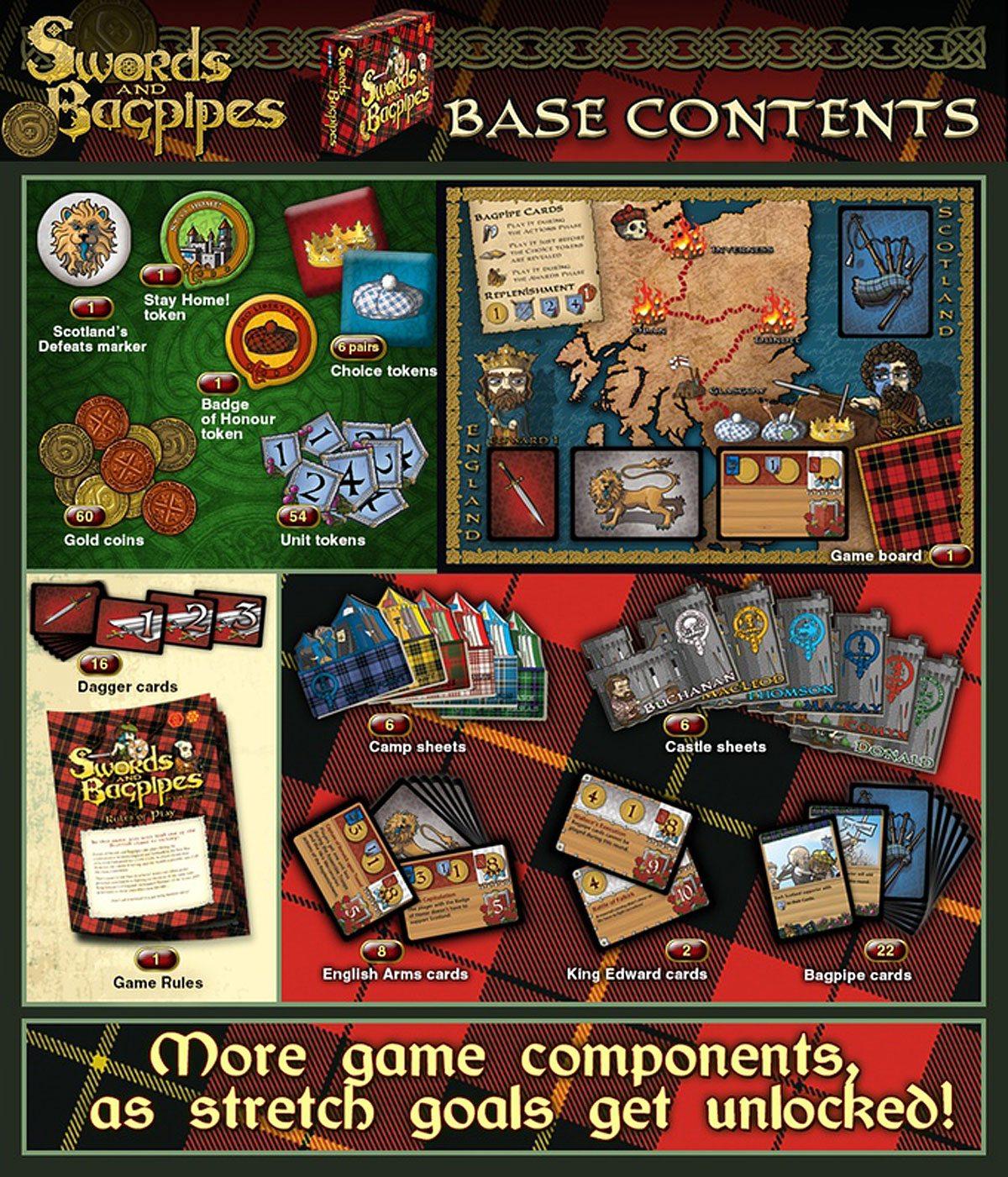 SwordsBagpipes-Contents