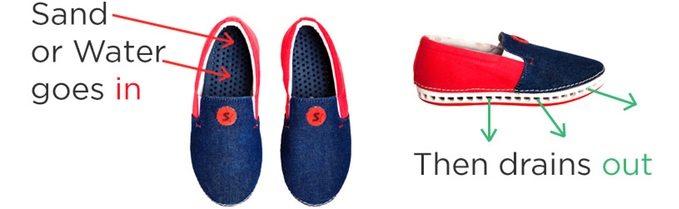 SandOut Shoes explained