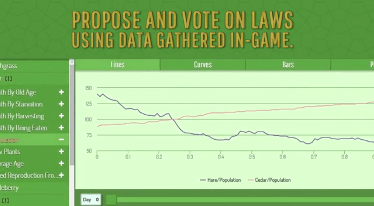 The group must pass laws based on data about the ecosystem. Image from 'Eco' Kickstarter.