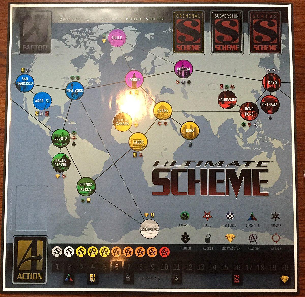 UltimateScheme-Board