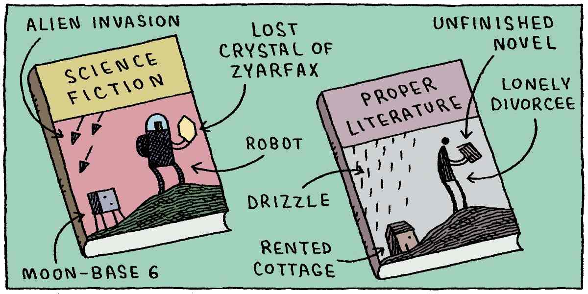 Literature Vs Science Fiction