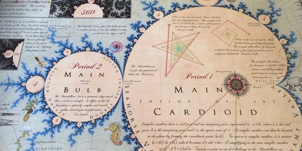 Bill Tavis' Mandelmap combines old-world charm with mathematical magic. Photo credit: Patricia Vollmer
