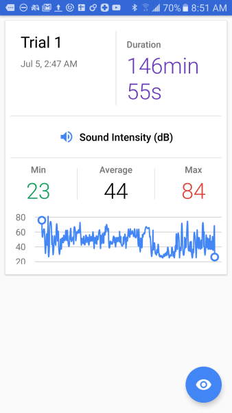 Google's Science Journal lets you record data and graph it right on the phone. Screenshot by Derrick Schneider