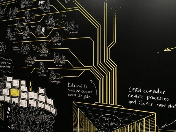 Collider Data Display