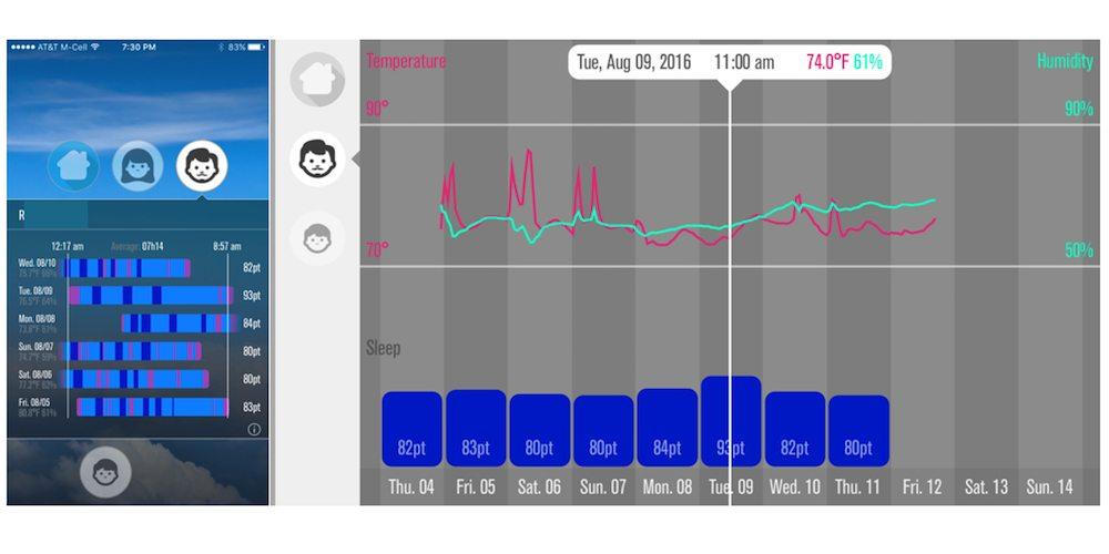 Data view on phone in Portrait mode vs. Landscape. Screenshots from SevenHugs app