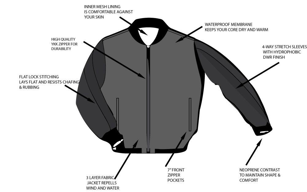 jacket-specs