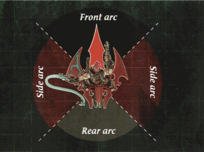 Gangs of Commorragh arc diagram