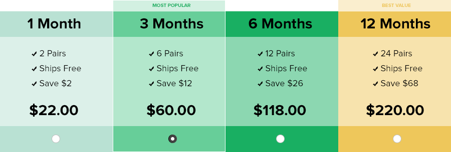 sitm monthly rates