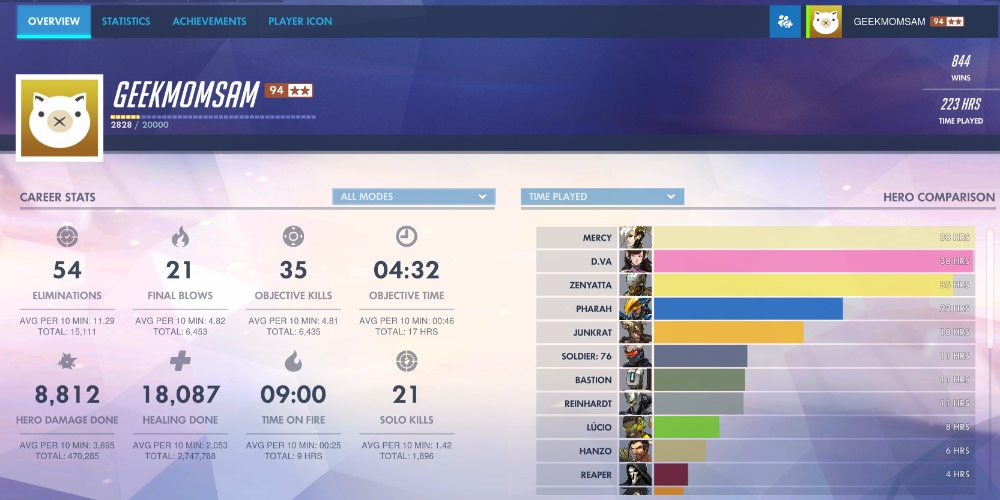 Sam's Current Overwatch Stats. She plays a lot of Mercy and D.Va, clearly.