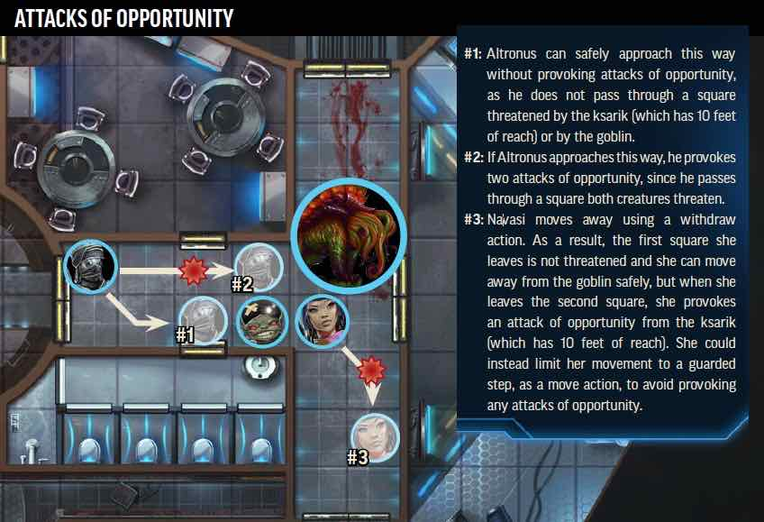 Attack of opportunity explanation graphic