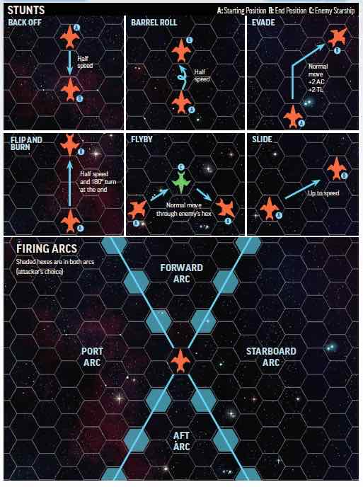 Combat on a hex grid