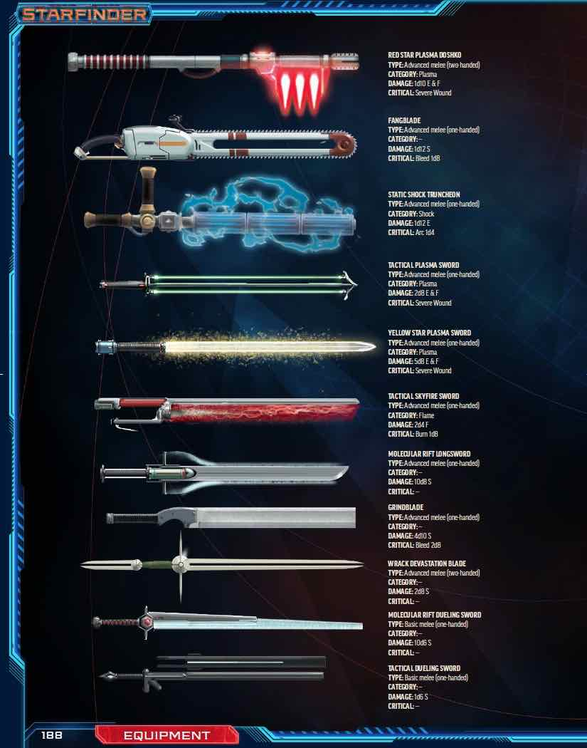 Melee Weapon Options