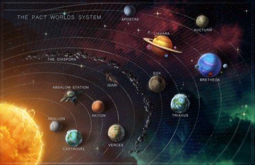 The Starfinder Solar System