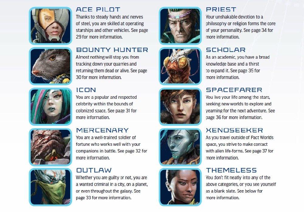Starfinder Themes