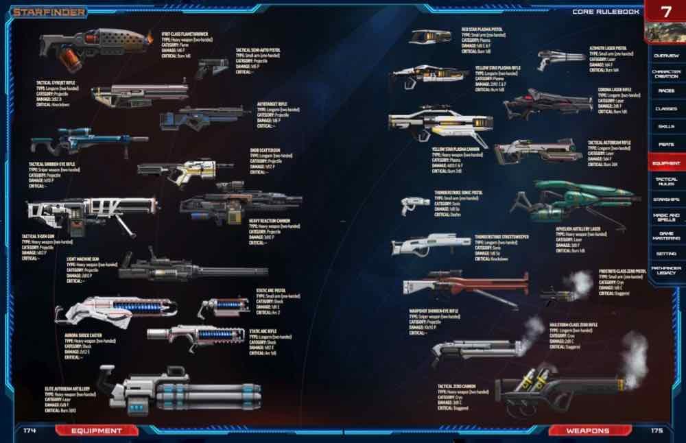 Starfinder Weapons