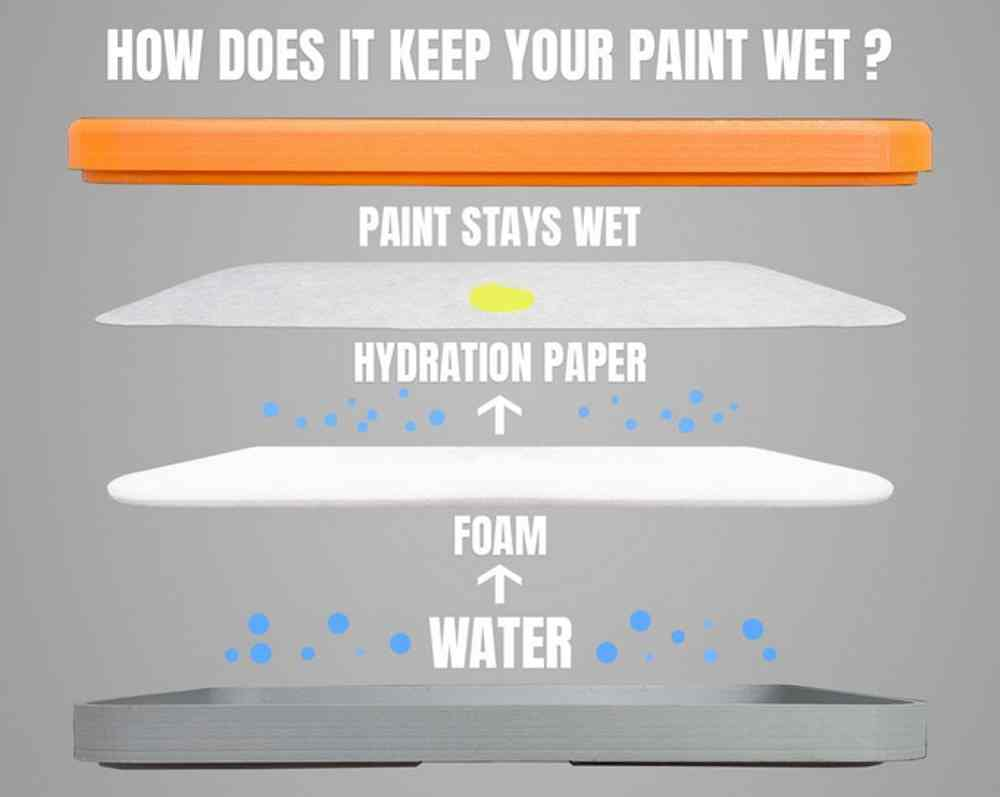 How Wet Palette Works