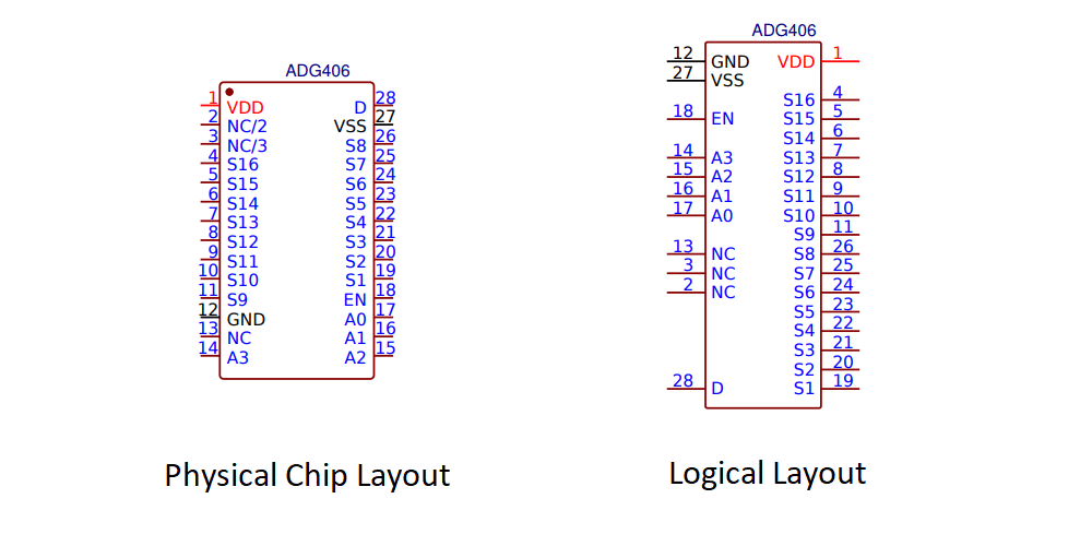 The physical pin arrangement of the DG406 on the left, and a logical layout that is easier to design with on the right.