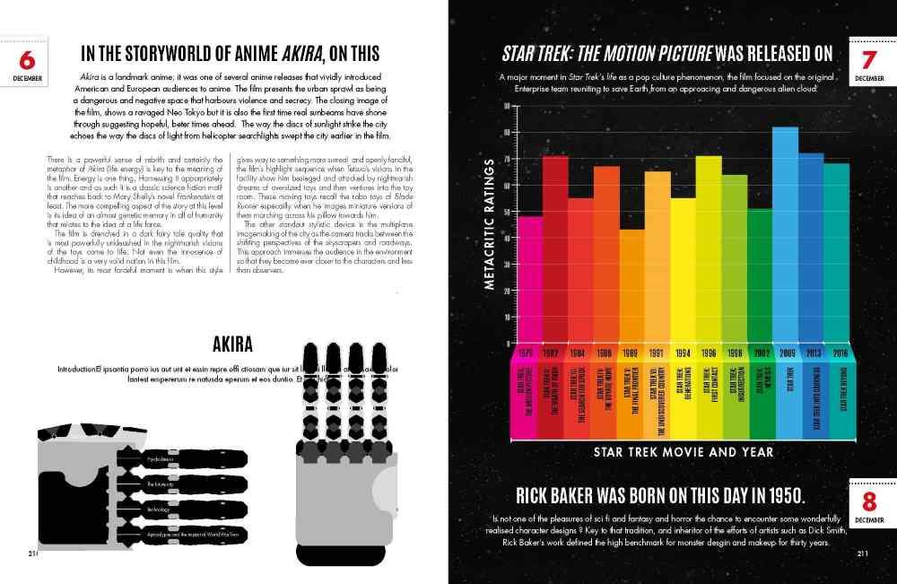 Geek Infographic
