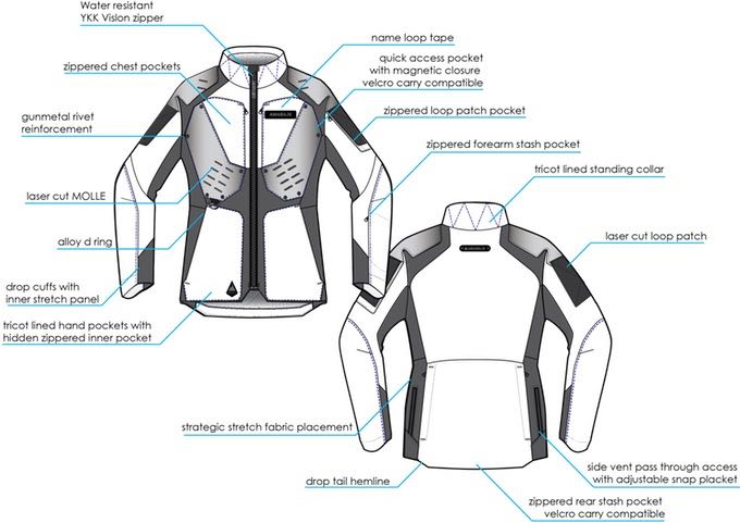 Responder Jacket Features