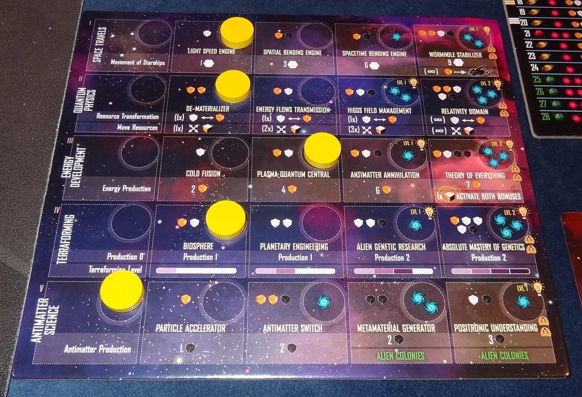 Kepler 3042 technology board