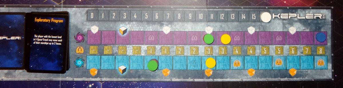 Kepler 3042 tracks