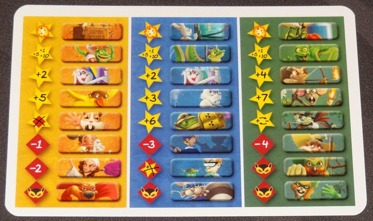 ARGH player aid card