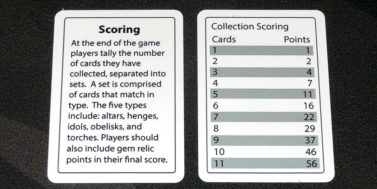 Darkness Card Game scoring cards