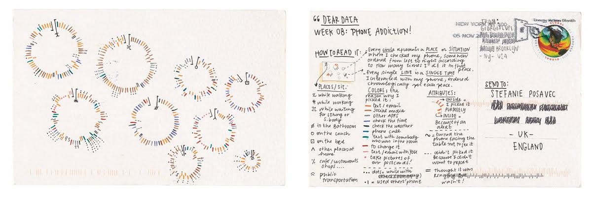 Dear Data sample spread