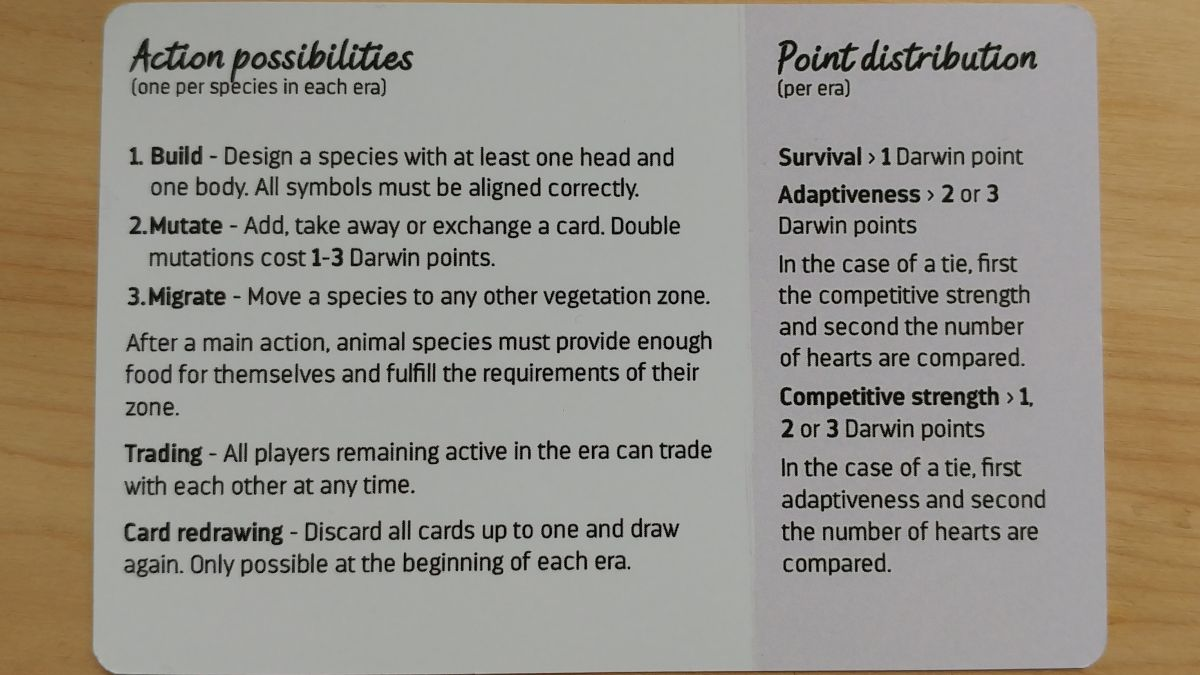 Darwin's Choice Overview card side 2