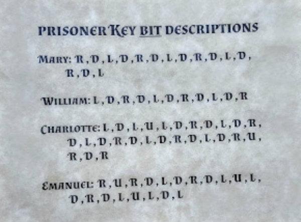 Finder Seekers Prisoner Key Bit Descriptions