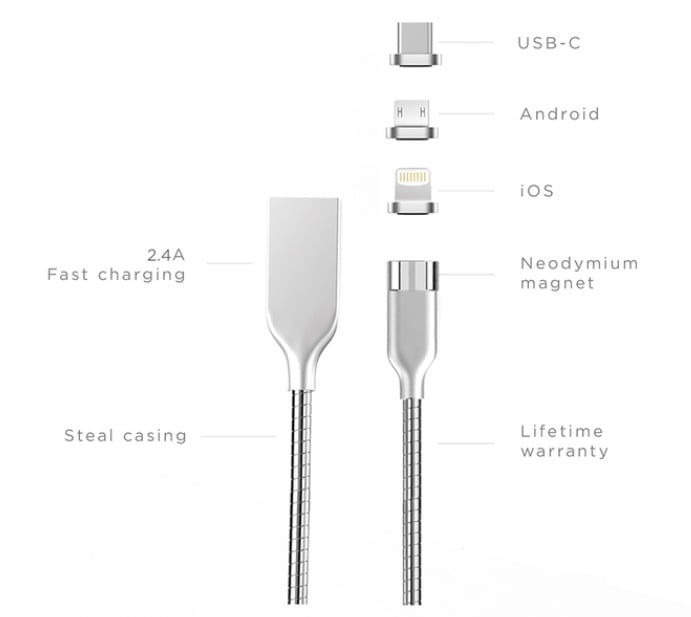 Anchor Cable review