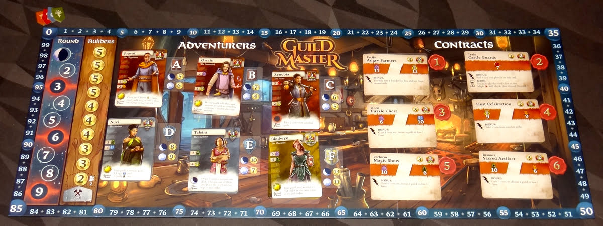 Guild Master board setup