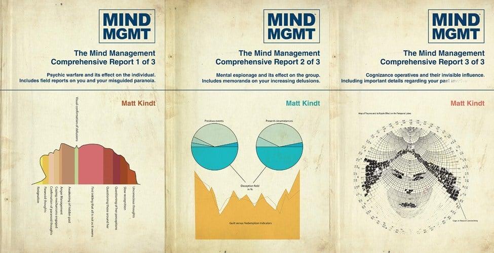 Mind MGMT Omnibus volumes 1, 2, 3