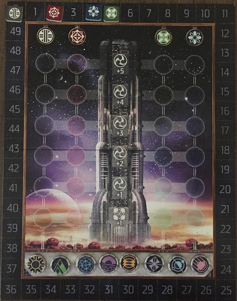 The Alliance Board