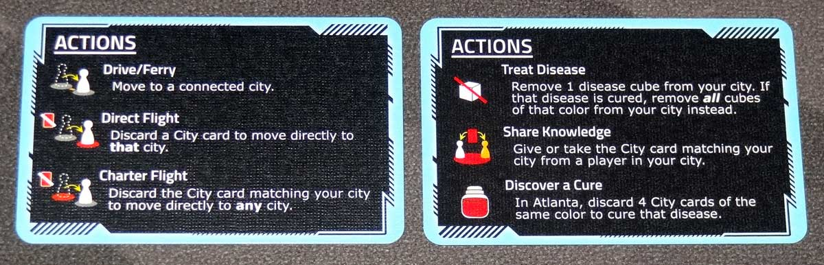 Pandemic: HotZone—North America reference cards