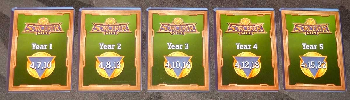 Sorcerer City Mystery Player cards