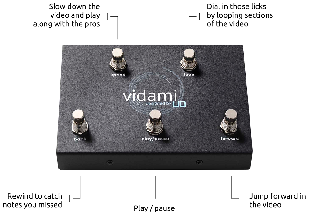 labeled image of Vidami showing the functions of each switch