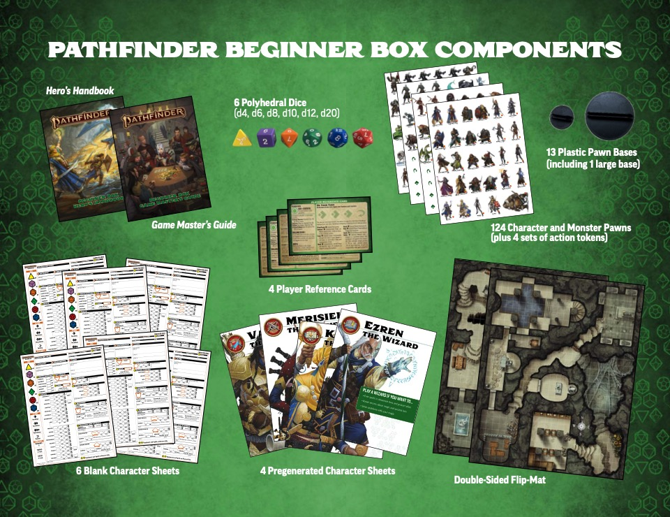 Components of Pathfinder Beginner Box
