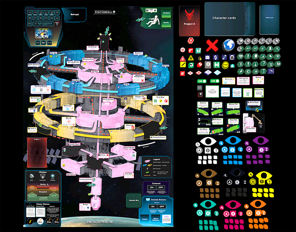 Stationfall components