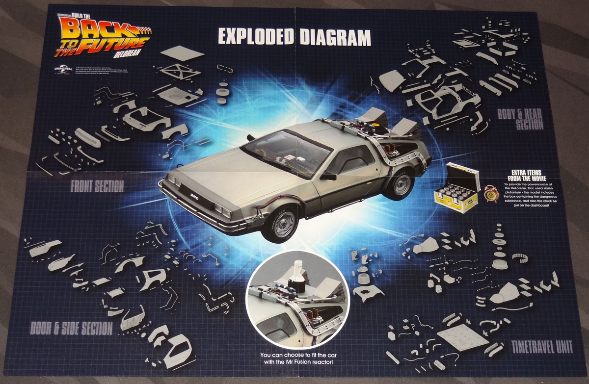 DeLorean Exploded Diagram poster